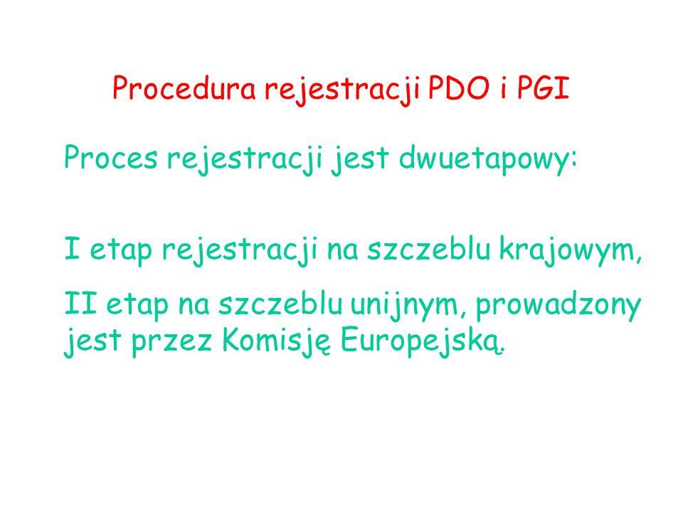 Procedura rejestracji PDO i PGI Proces rejestracji jest dwuetapowy: I etap rejestracji na szczeblu krajowym, II etap na szczeblu unijnym, prowadzony jest przez Komisję Europejską.