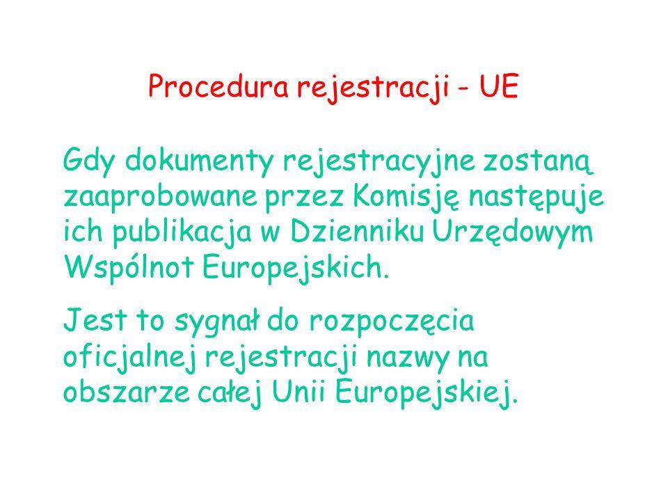 Procedura rejestracji - UE Gdy dokumenty rejestracyjne zostaną zaaprobowane przez Komisję następuje ich publikacja w Dzienniku Urzędowym Wspólnot Europejskich.