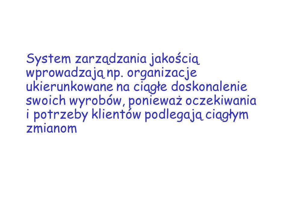 System zarządzania jakością wprowadzają np.