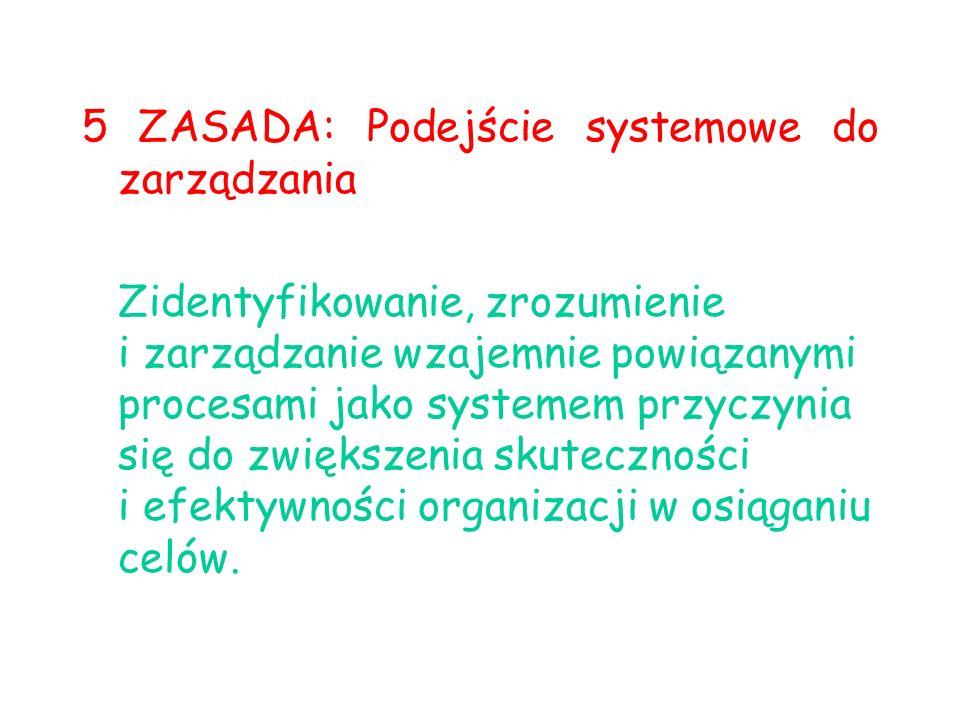 5 ZASADA: Podejście systemowe do zarządzania Zidentyfikowanie, zrozumienie i zarządzanie wzajemnie powiązanymi procesami jako systemem przyczynia się do zwiększenia skuteczności i efektywności organizacji w osiąganiu celów.