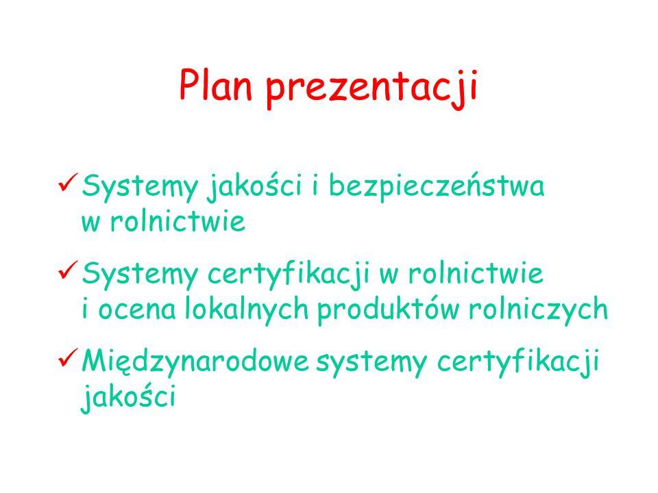 Plan prezentacji Systemy jakości i bezpieczeństwa w rolnictwie Systemy certyfikacji w rolnictwie i ocena lokalnych produktów rolniczych Międzynarodowe systemy certyfikacji jakości