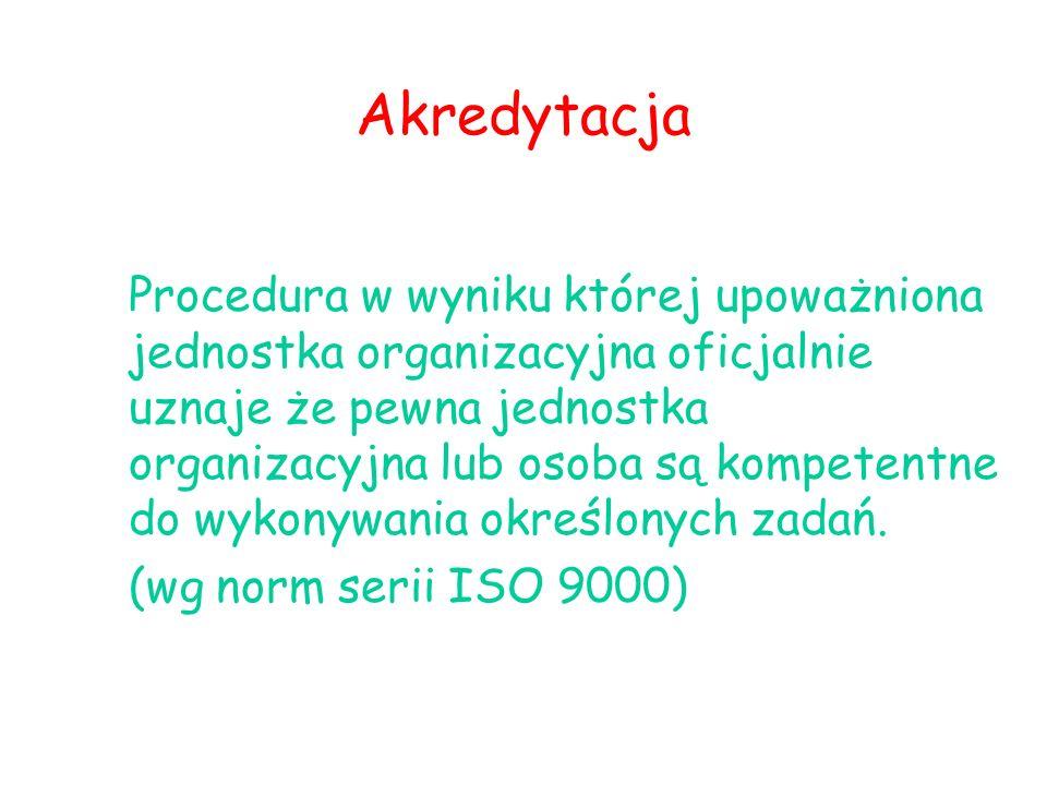 Akredytacja Procedura w wyniku której upoważniona jednostka organizacyjna oficjalnie uznaje że pewna jednostka organizacyjna lub osoba są kompetentne