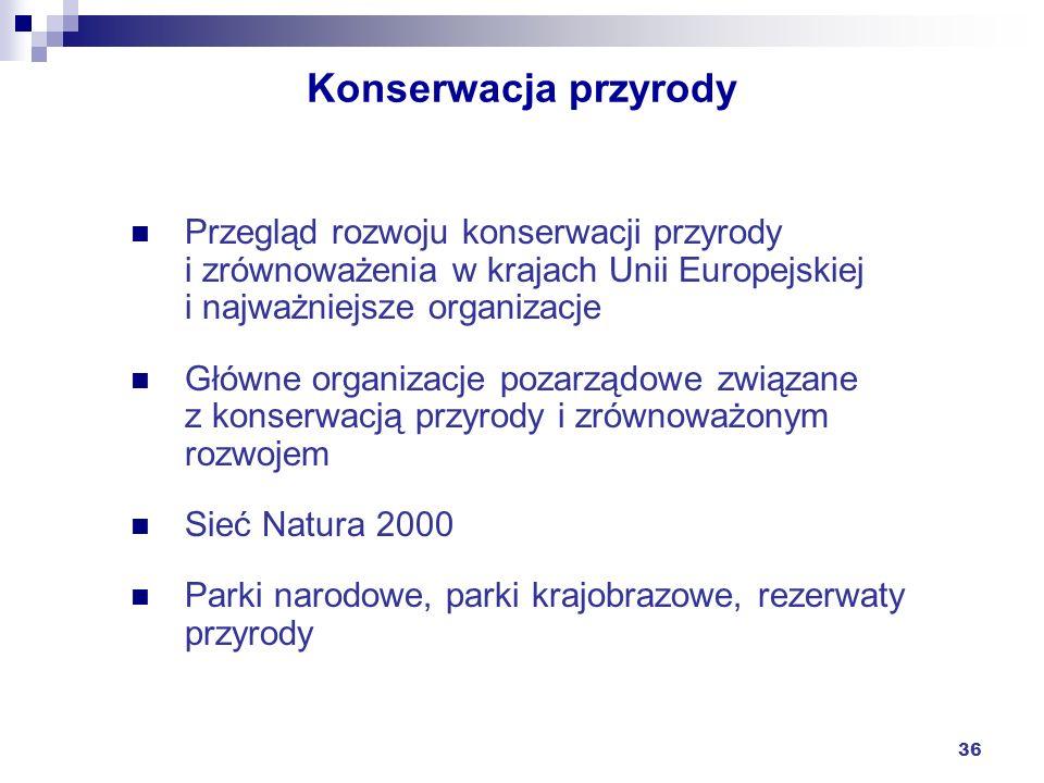 36 Konserwacja przyrody Przegląd rozwoju konserwacji przyrody i zrównoważenia w krajach Unii Europejskiej i najważniejsze organizacje Główne organizac