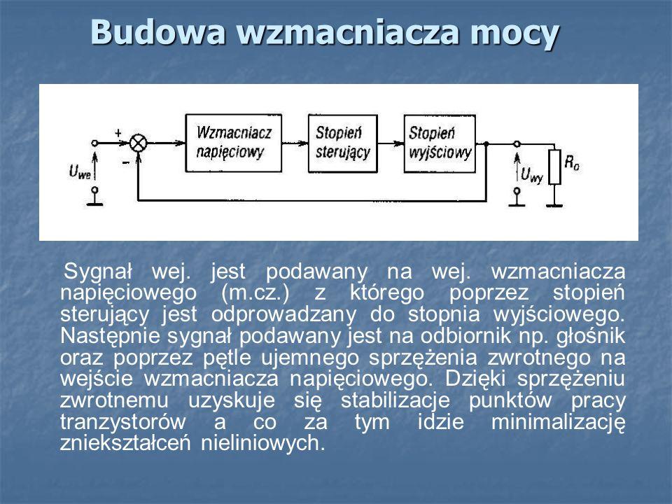 Budowa wzmacniacza mocy Sygnał wej.jest podawany na wej.