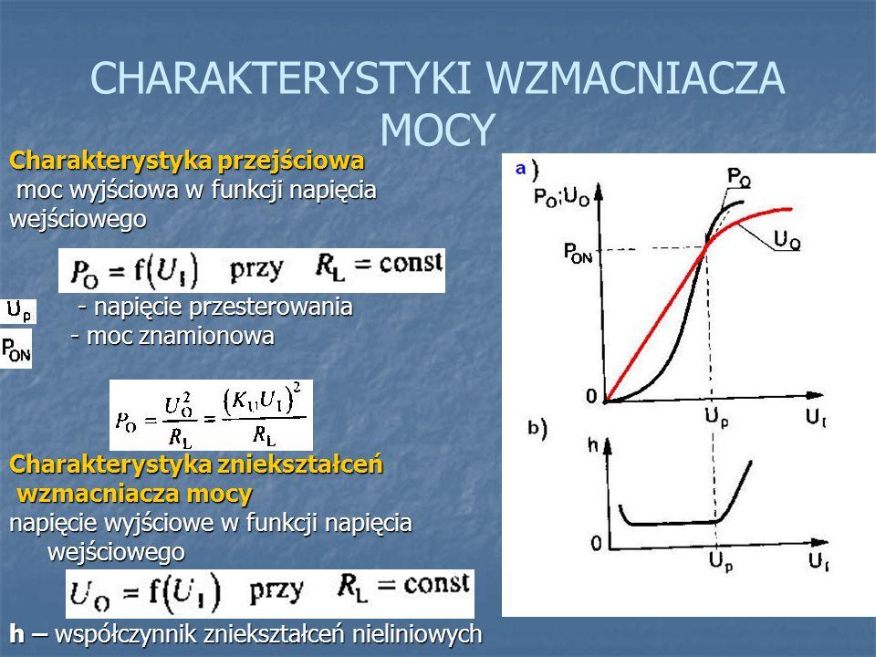 CHARAKTERYSTYKI WZMACNIACZA MOCY Charakterystyka przejściowa moc wyjściowa w funkcji napięcia moc wyjściowa w funkcji napięciawejściowego - napięcie przesterowania - napięcie przesterowania - moc znamionowa - moc znamionowa Charakterystyka zniekształceń wzmacniacza mocy wzmacniacza mocy napięcie wyjściowe w funkcji napięcia wejściowego wejściowego h – współczynnik zniekształceń nieliniowych