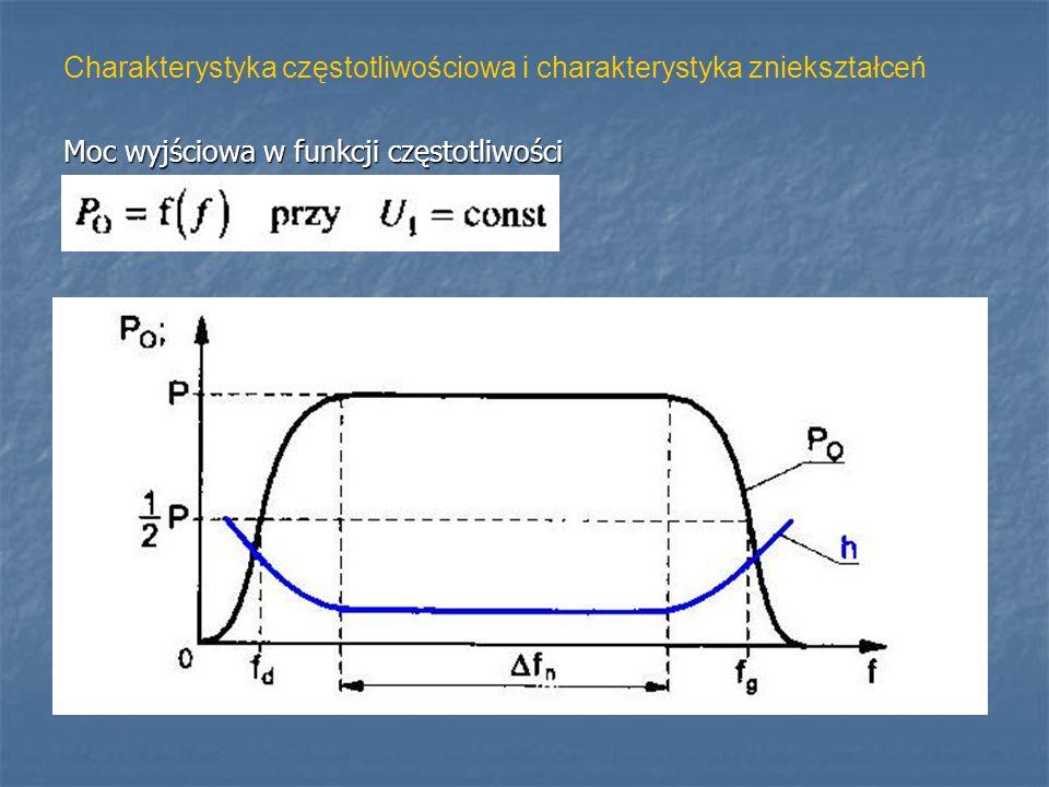 Charakterystyka częstotliwościowa i charakterystyka zniekształceń Moc wyjściowa w funkcji częstotliwości