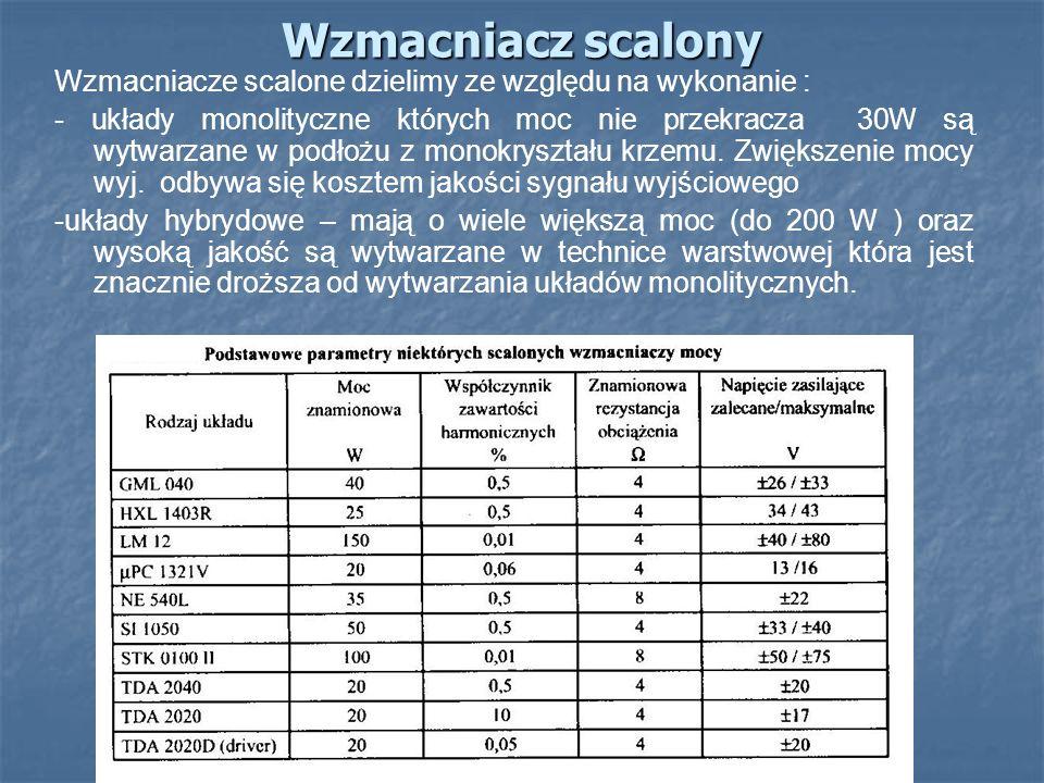 Wzmacniacz scalony Wzmacniacze scalone dzielimy ze względu na wykonanie : - układy monolityczne których moc nie przekracza 30W są wytwarzane w podłożu z monokryształu krzemu.