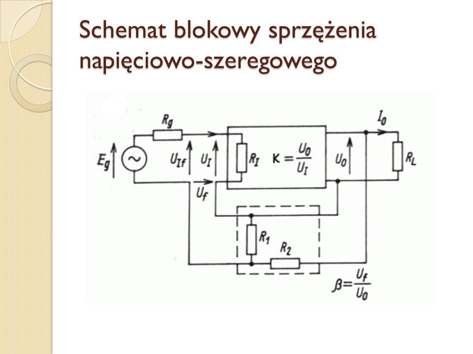 Schemat blokowy sprzężenia napięciowo-szeregowego
