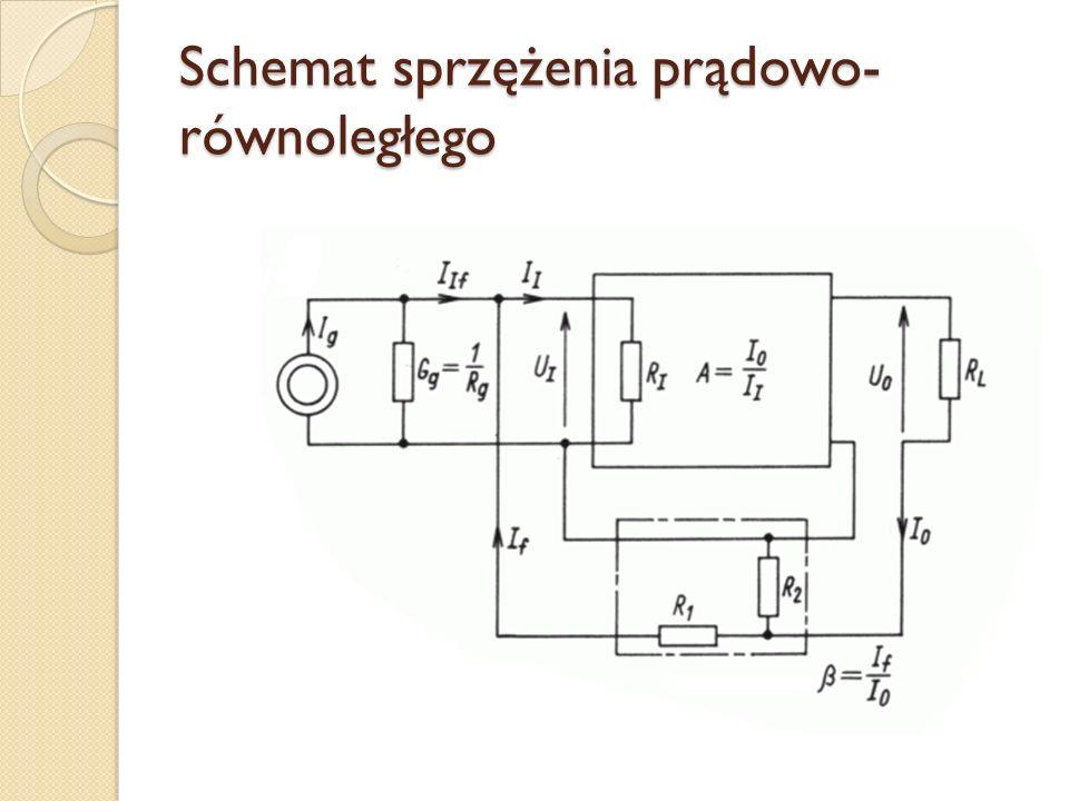 Schemat sprzężenia prądowo- równoległego
