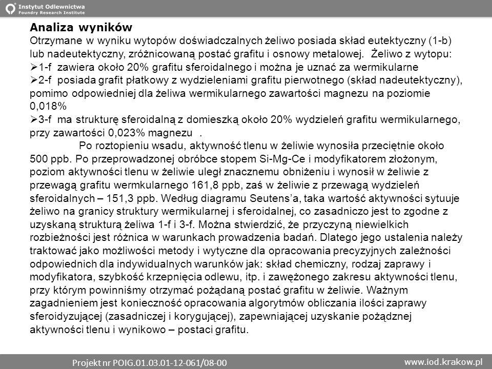 www.iod.krakow.pl Analiza wyników Otrzymane w wyniku wytopów doświadczalnych żeliwo posiada skład eutektyczny (1-b) lub nadeutektyczny, zróżnicowaną p