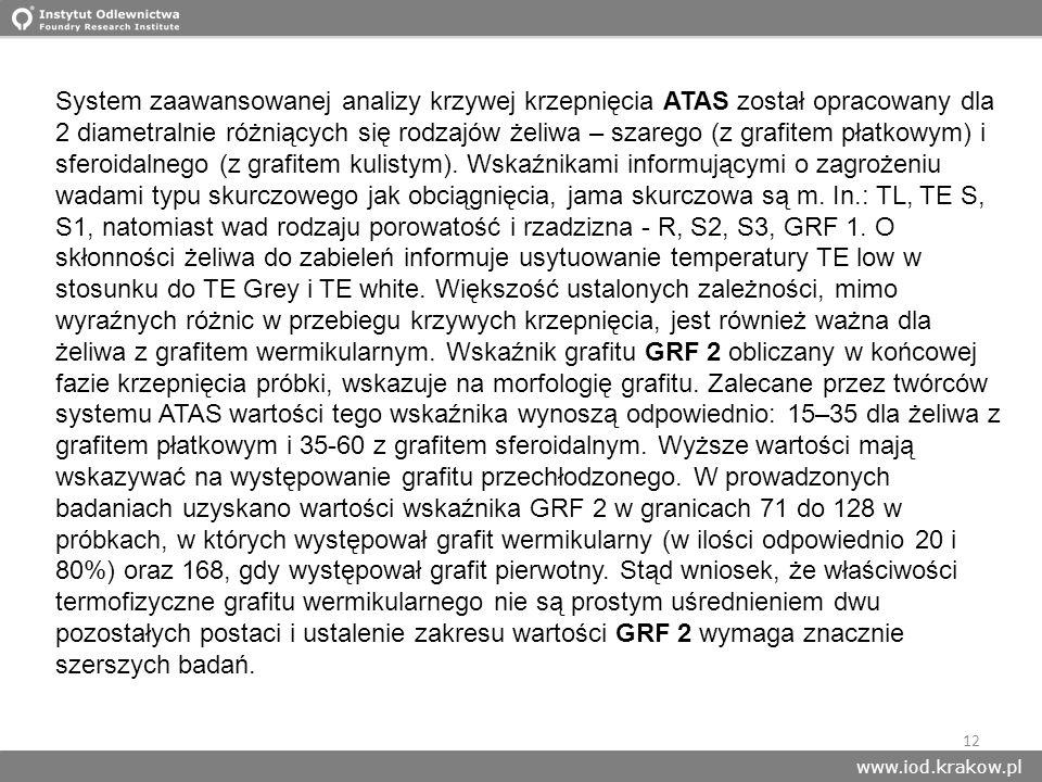 www.iod.krakow.pl 12 System zaawansowanej analizy krzywej krzepnięcia ATAS został opracowany dla 2 diametralnie różniących się rodzajów żeliwa – szare