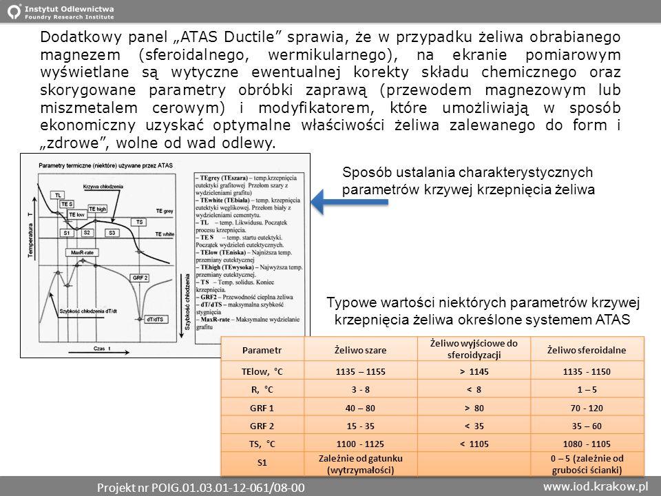 www.iod.krakow.pl Dodatkowy panel ATAS Ductile sprawia, że w przypadku żeliwa obrabianego magnezem (sferoidalnego, wermikularnego), na ekranie pomiaro