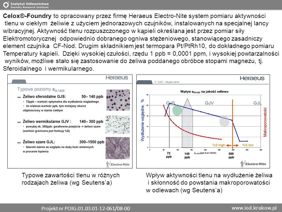www.iod.krakow.pl Celox®-Foundry to opracowany przez firmę Heraeus Electro-Nite system pomiaru aktywności tlenu w ciekłym żeliwie z użyciem jednorazow