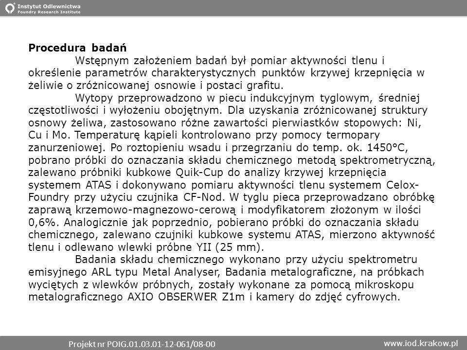 www.iod.krakow.pl Procedura badań Wstępnym założeniem badań był pomiar aktywności tlenu i określenie parametrów charakterystycznych punktów krzywej kr