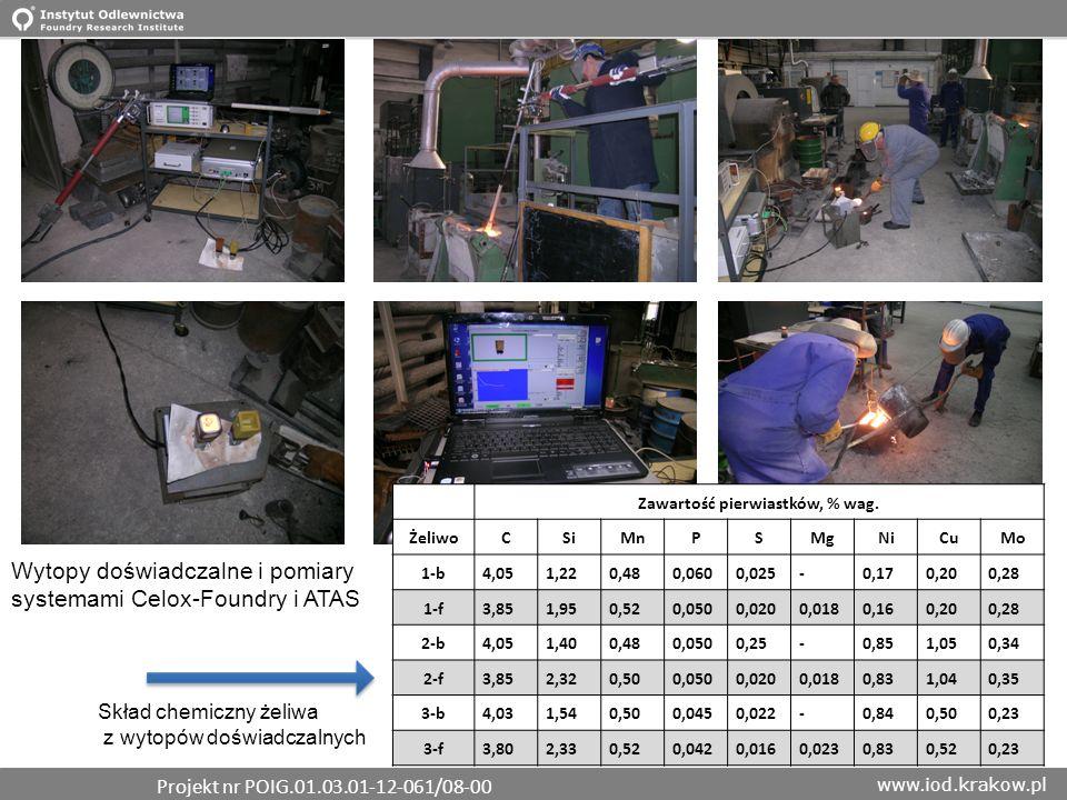 www.iod.krakow.pl Wytopy doświadczalne i pomiary systemami Celox-Foundry i ATAS Zawartość pierwiastków, % wag. ŻeliwoCSiMnPSMgNiCuMo 1-b4,051,220,480,
