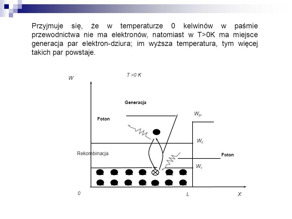 Złącze p-n czyli dioda półprzewodnikowa Dioda półprzewodnikowa powstaje przez zetknięcie dwóch półprzewodników o różnych rodzajach przewodności niesamoistnej.