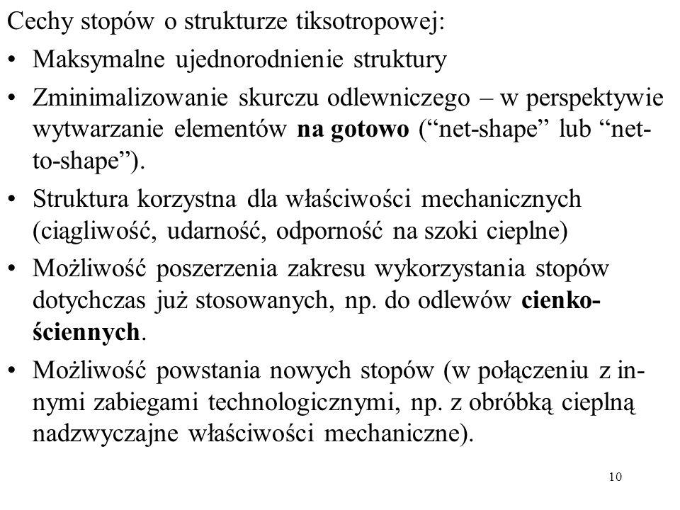 Cechy stopów o strukturze tiksotropowej: Maksymalne ujednorodnienie struktury Zminimalizowanie skurczu odlewniczego – w perspektywie wytwarzanie eleme