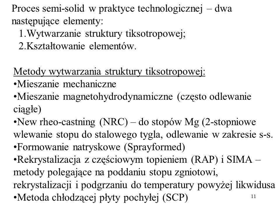 Proces semi-solid w praktyce technologicznej – dwa następujące elementy: 1.Wytwarzanie struktury tiksotropowej; 2.Kształtowanie elementów. Metody wytw