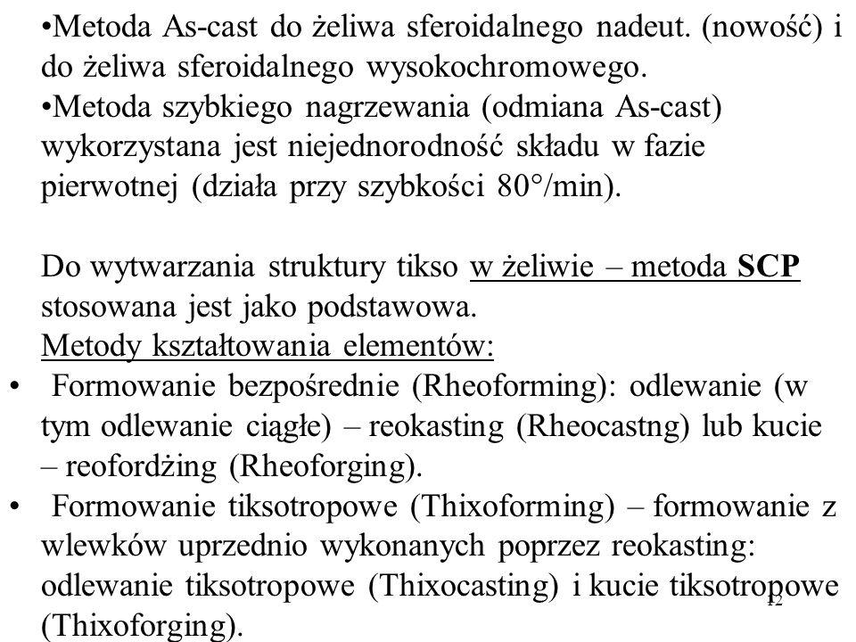 Metoda As-cast do żeliwa sferoidalnego nadeut. (nowość) i do żeliwa sferoidalnego wysokochromowego. Metoda szybkiego nagrzewania (odmiana As-cast) wyk