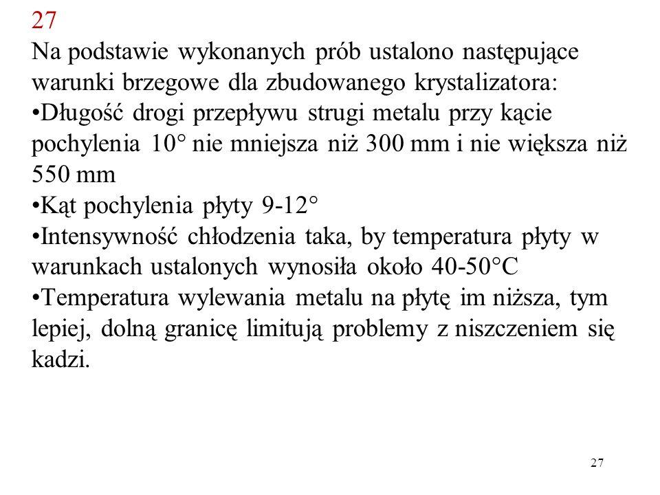 27 Na podstawie wykonanych prób ustalono następujące warunki brzegowe dla zbudowanego krystalizatora: Długość drogi przepływu strugi metalu przy kącie