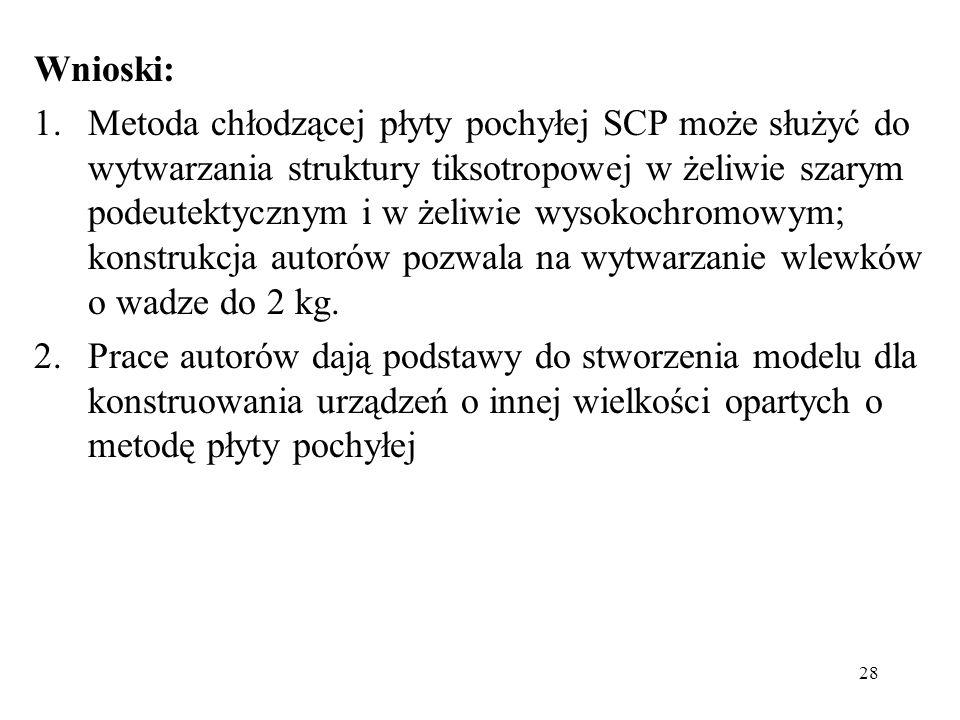 Wnioski: 1.Metoda chłodzącej płyty pochyłej SCP może służyć do wytwarzania struktury tiksotropowej w żeliwie szarym podeutektycznym i w żeliwie wysoko