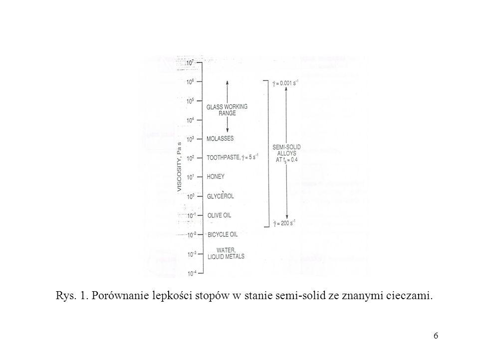 Obserwacje struktury wyjaśniły przyczynę tak małej lepkości – brak dendrytów fazy pierwotnej – po mieszaniu ścinającym stop podeutektyczny w zakresie od powyżej T L do T E przyjmuje postać zawiesiny sferycznych (globularnych) ziaren fazy pierwotnej w cieczy, która to ciecz po obniżeniu temperatury do T E krzepnie jako eutektyka.