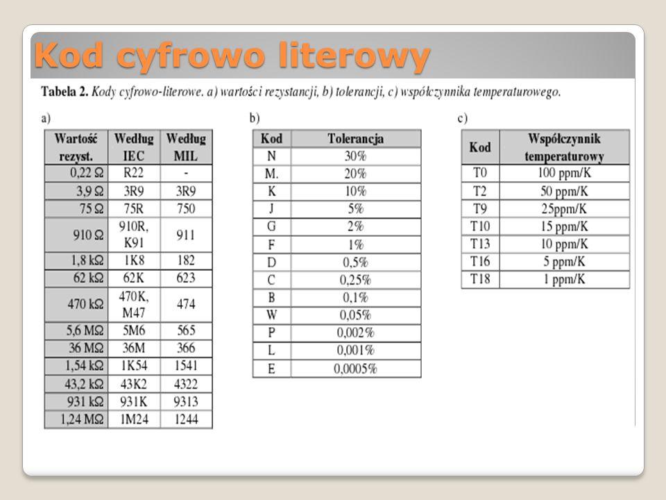 Kod cyfrowo literowy
