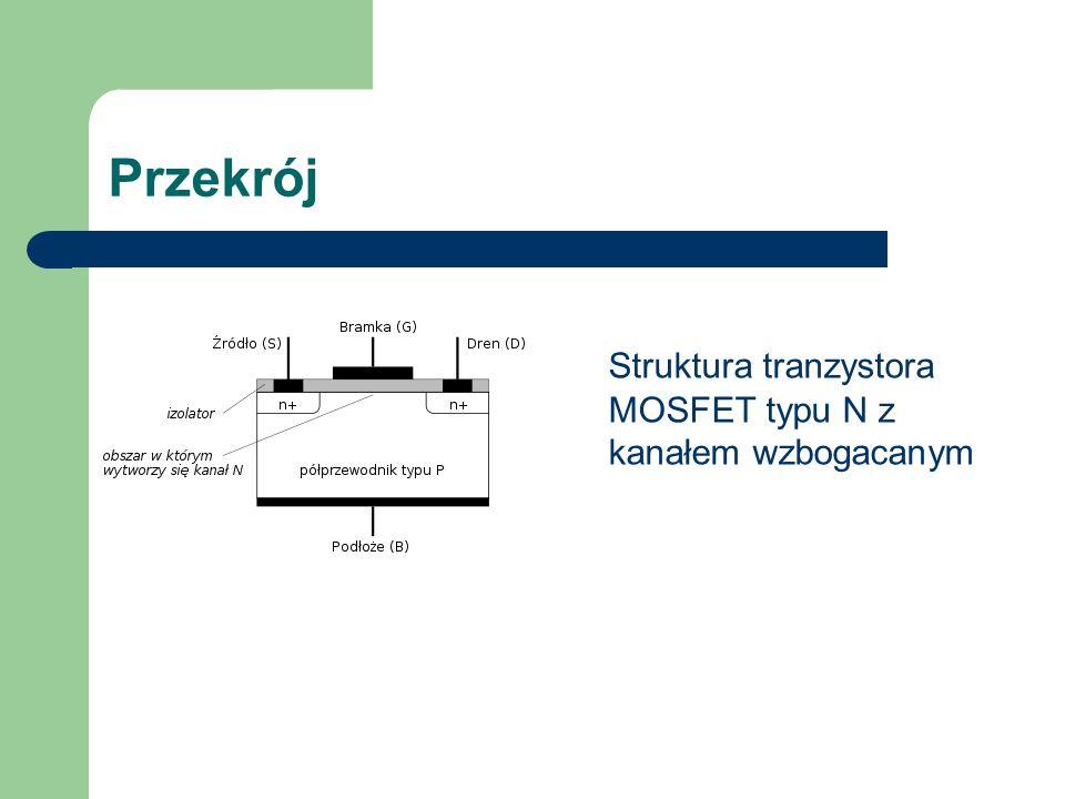 Przekrój Struktura tranzystora MOSFET typu N z kanałem wzbogacanym