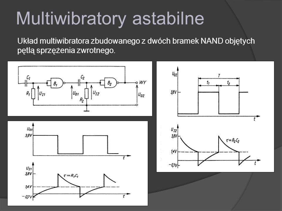 Multiwibratory astabilne Układ multiwibratora zbudowanego z dwóch bramek NAND objętych pętlą sprzężenia zwrotnego.