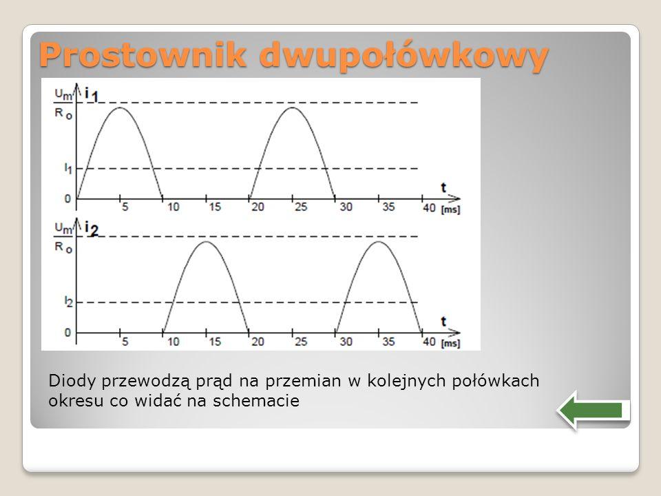 Prostownik dwupołówkowy Diody przewodzą prąd na przemian w kolejnych połówkach okresu co widać na schemacie