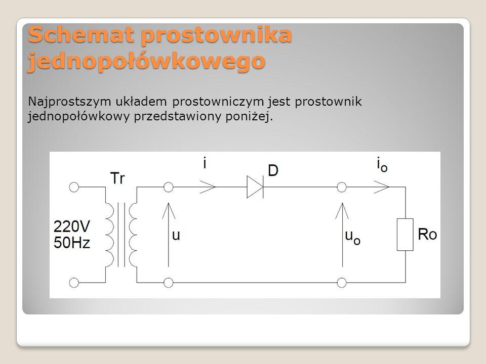 Schemat prostownika jednopołówkowego Najprostszym układem prostowniczym jest prostownik jednopołówkowy przedstawiony poniżej.