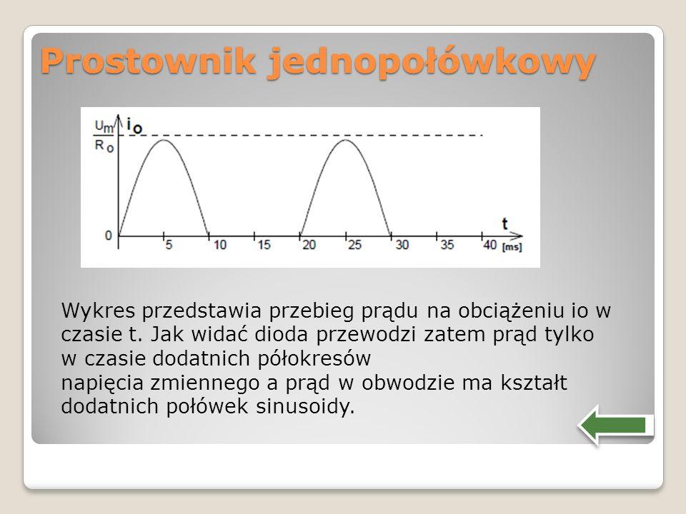 Prostownik jednopołówkowy Wykres przedstawia przebieg prądu na obciążeniu io w czasie t. Jak widać dioda przewodzi zatem prąd tylko w czasie dodatnich