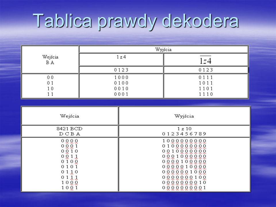 Transkodery Transkodery są to układy służące do konwersji kodu dwójkowego, innego niż kod pierścieniowy (1 z n), na inny kod dwójkowy, ale również nie pierścieniowy.