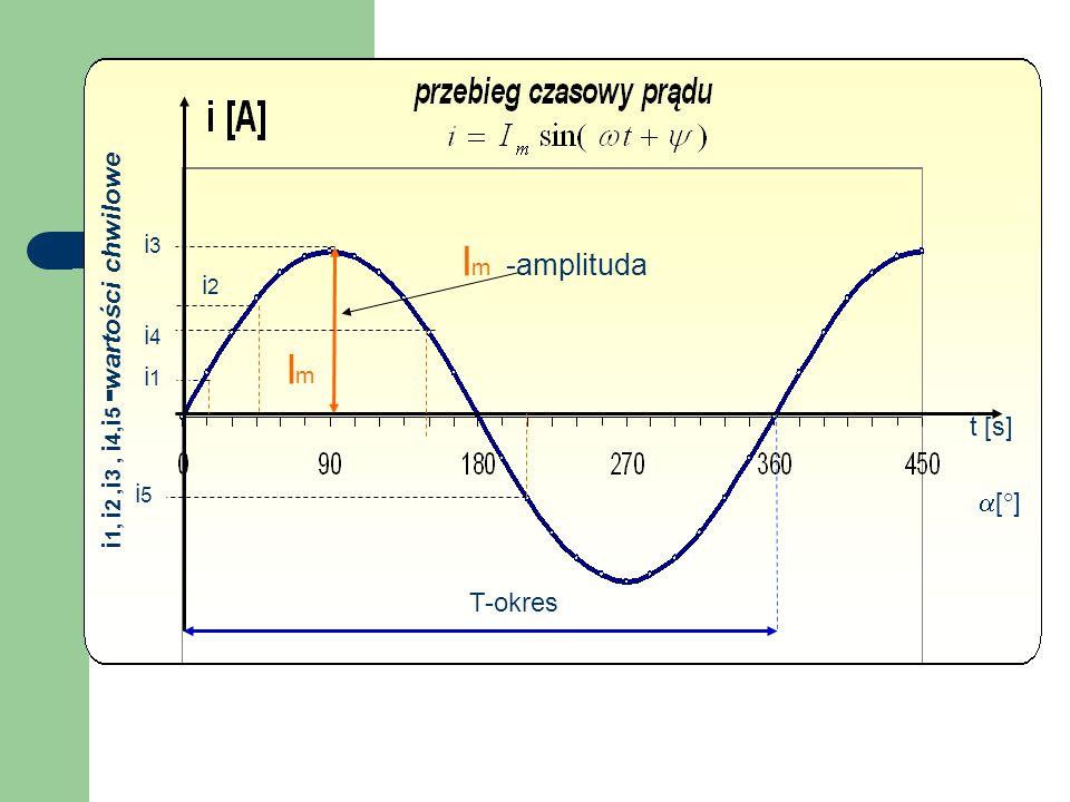 i 1, i 2, i 3, i 4, i 5 - wartości chwilowe [°] t [s] T-okres ImIm i1i1 i3i3 i4i4 i2i2 i5i5 I m -amplituda