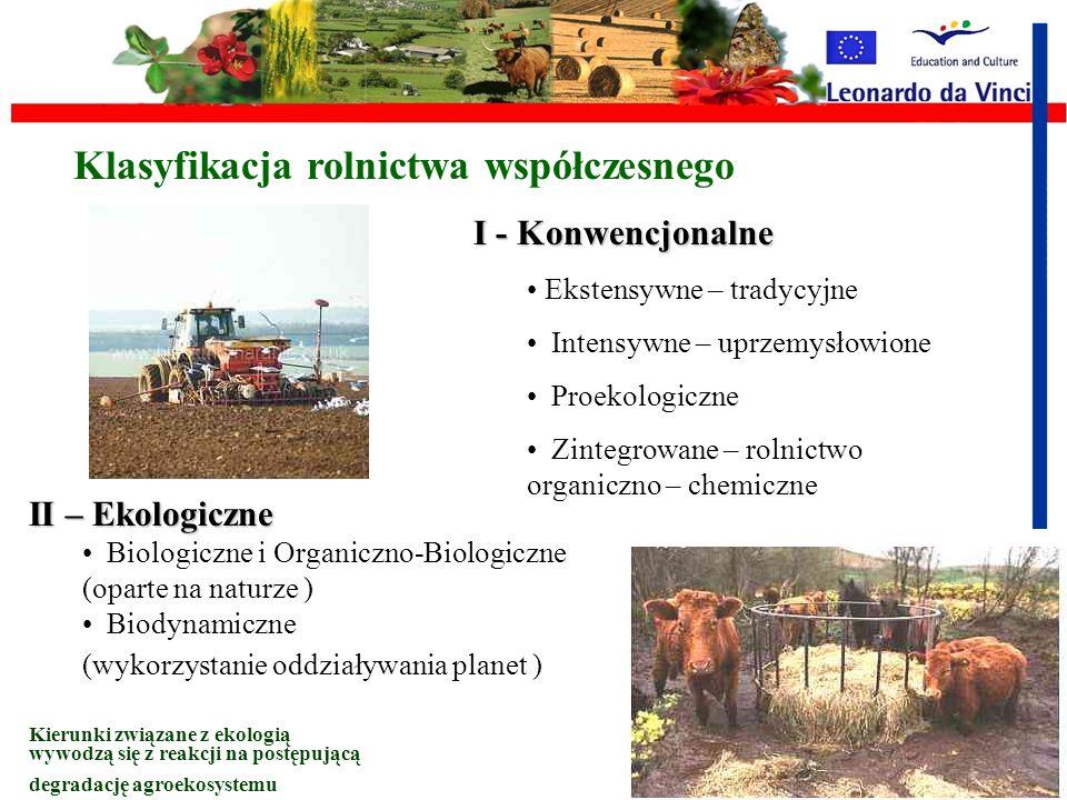 Rolnictwo współczesne Korzyści i zagrożenia Rolnictwo współczesne Korzyści i zagrożenia