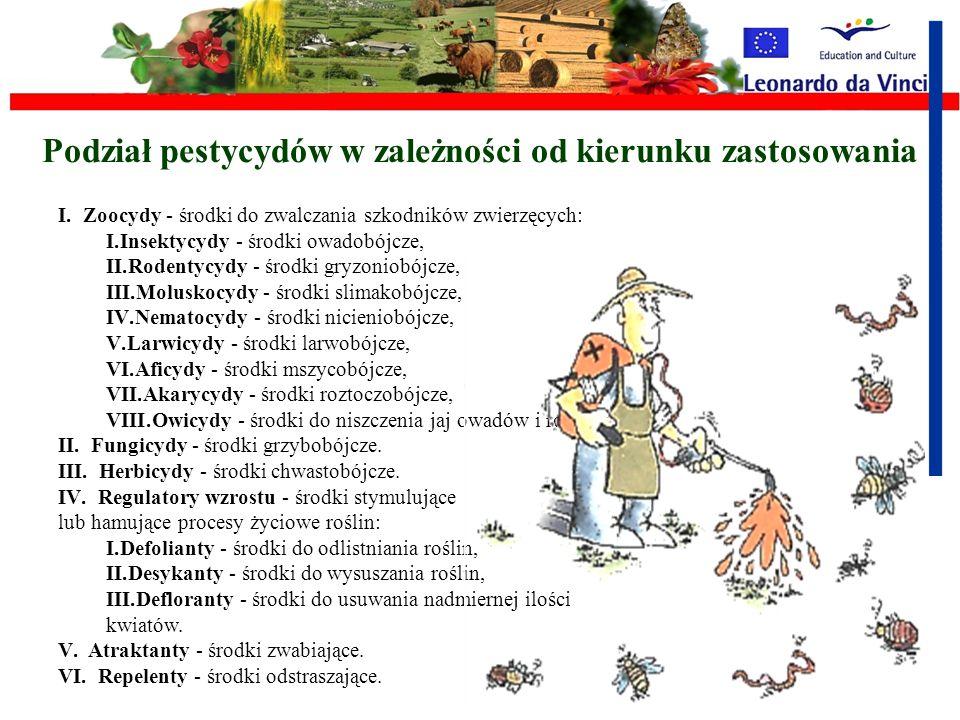 Pestycydy Pestycydy – stosowane w rolnictwie, ogrodnictwie, leśnictwie i sadownictwie, są to grupy związków chemicznych pochodzenia naturalnego (rośli