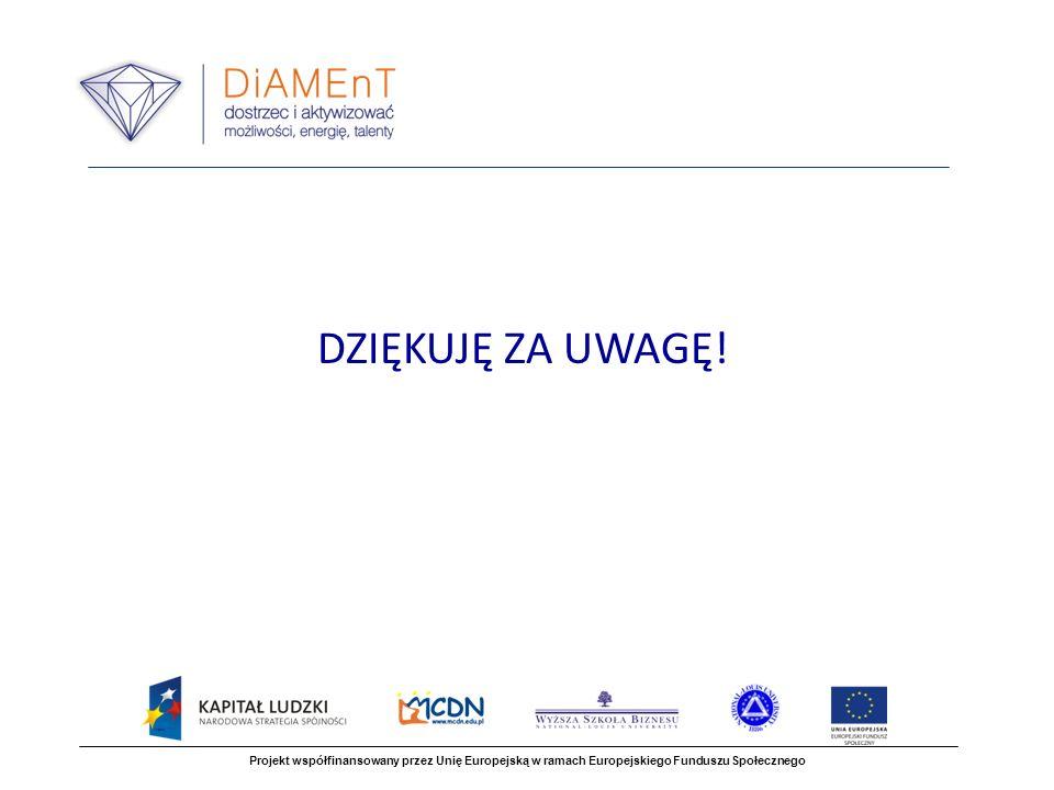 DZIĘKUJĘ ZA UWAGĘ! Projekt współfinansowany przez Unię Europejską w ramach Europejskiego Funduszu Społecznego