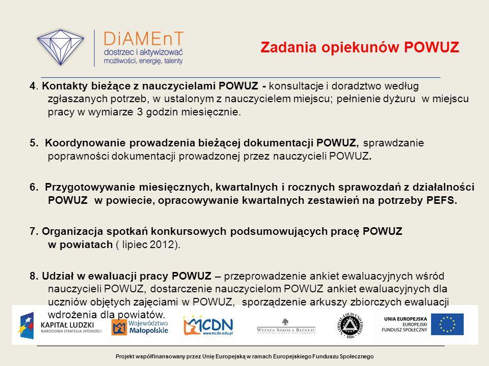 Projekt współfinansowany przez Unię Europejską w ramach Europejskiego Funduszu Społecznego Zadania opiekunów POWUZ 4.