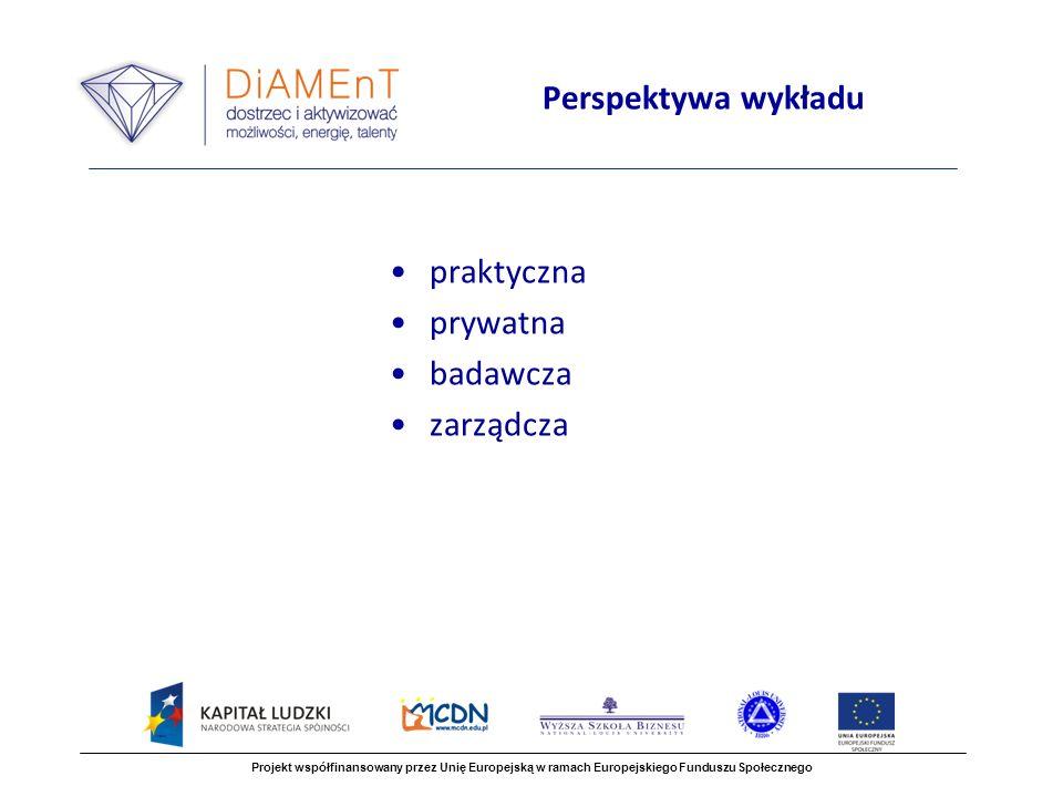 praktyczna prywatna badawcza zarządcza Projekt współfinansowany przez Unię Europejską w ramach Europejskiego Funduszu Społecznego Perspektywa wykładu
