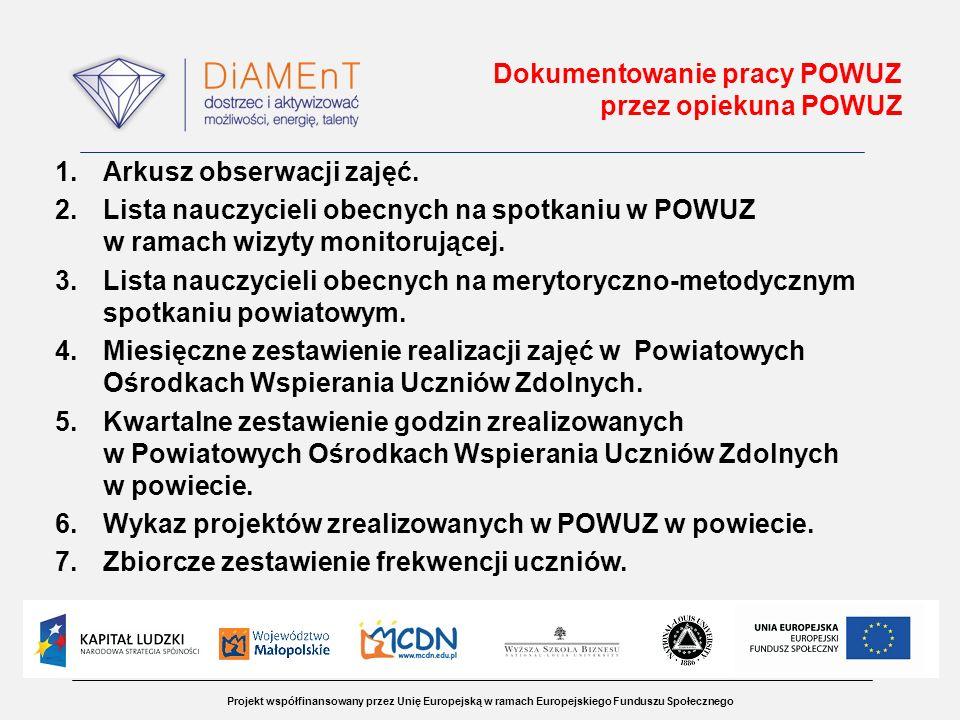 Projekt współfinansowany przez Unię Europejską w ramach Europejskiego Funduszu Społecznego Dokumentowanie pracy POWUZ przez opiekuna POWUZ 1.Arkusz obserwacji zajęć.