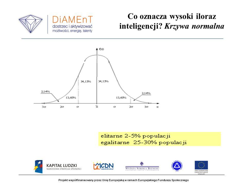Projekt współfinansowany przez Unię Europejską w ramach Europejskiego Funduszu Społecznego Co oznacza wysoki iloraz inteligencji.