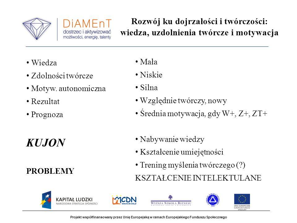 Projekt współfinansowany przez Unię Europejską w ramach Europejskiego Funduszu Społecznego Rozwój ku dojrzałości i twórczości: wiedza, uzdolnienia twórcze i motywacja Wiedza Zdolności twórcze Motyw.