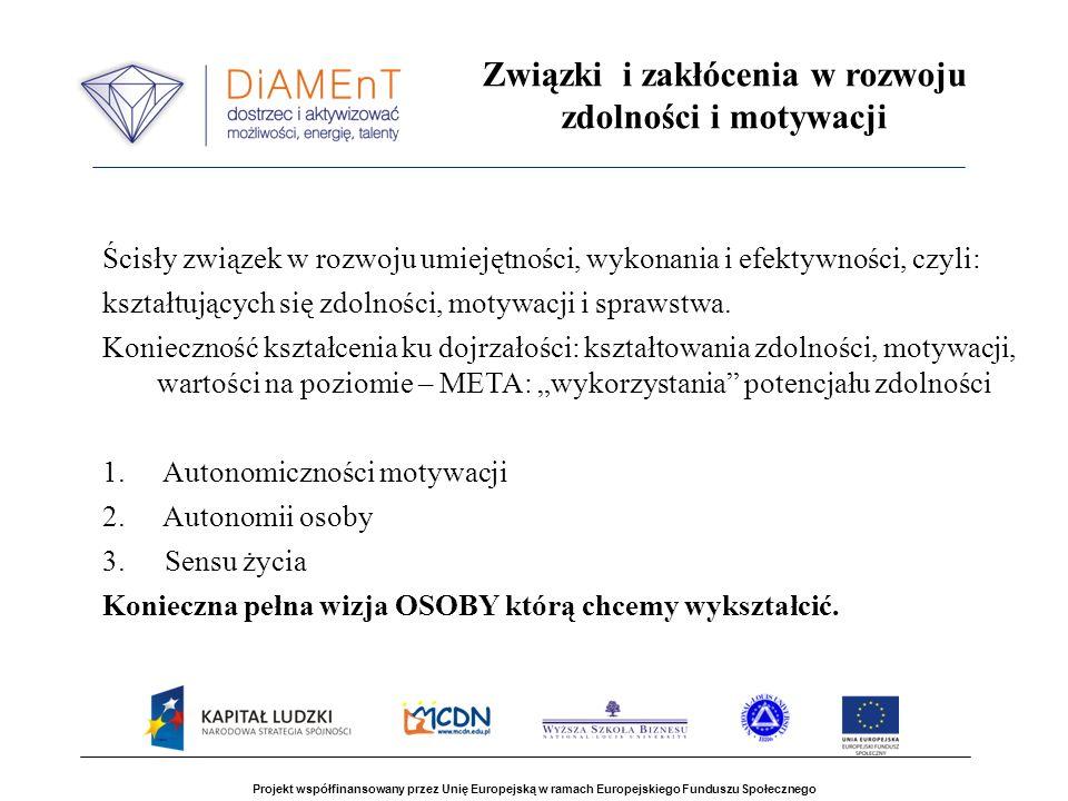 Projekt współfinansowany przez Unię Europejską w ramach Europejskiego Funduszu Społecznego Związki i zakłócenia w rozwoju zdolności i motywacji Ścisły
