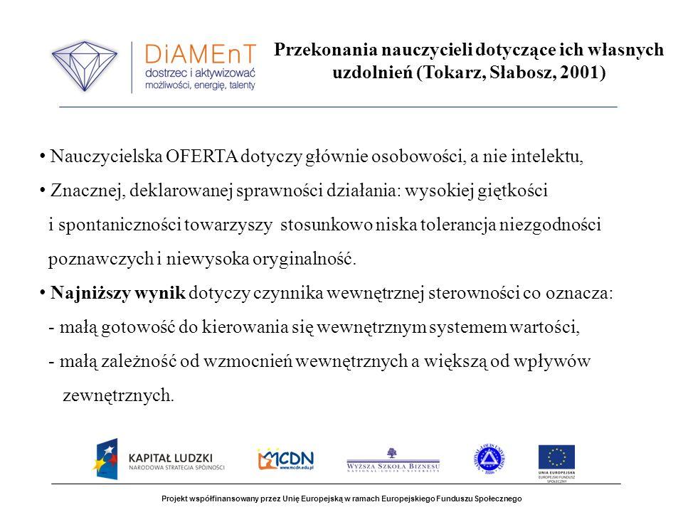 Projekt współfinansowany przez Unię Europejską w ramach Europejskiego Funduszu Społecznego Przekonania nauczycieli dotyczące ich własnych uzdolnień (T