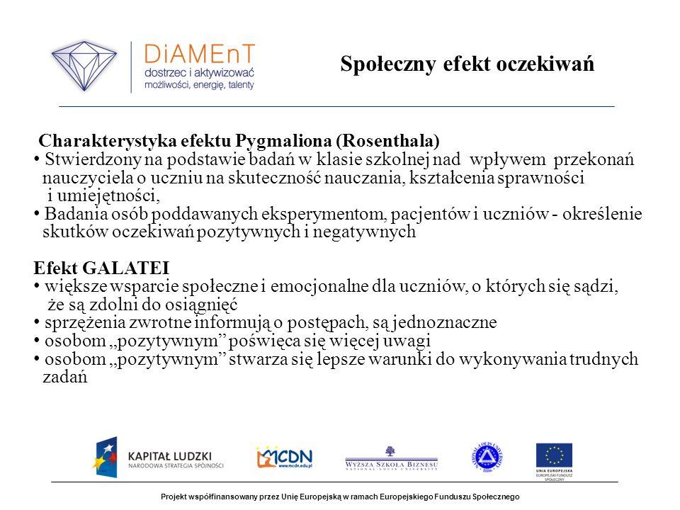 Projekt współfinansowany przez Unię Europejską w ramach Europejskiego Funduszu Społecznego Społeczny efekt oczekiwań Charakterystyka efektu Pygmaliona