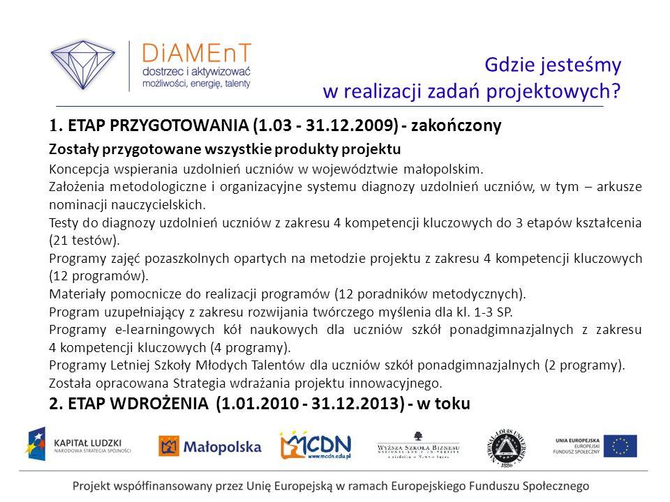 1. ETAP PRZYGOTOWANIA (1.03 - 31.12.2009) - zakończony Zostały przygotowane wszystkie produkty projektu Koncepcja wspierania uzdolnień uczniów w wojew