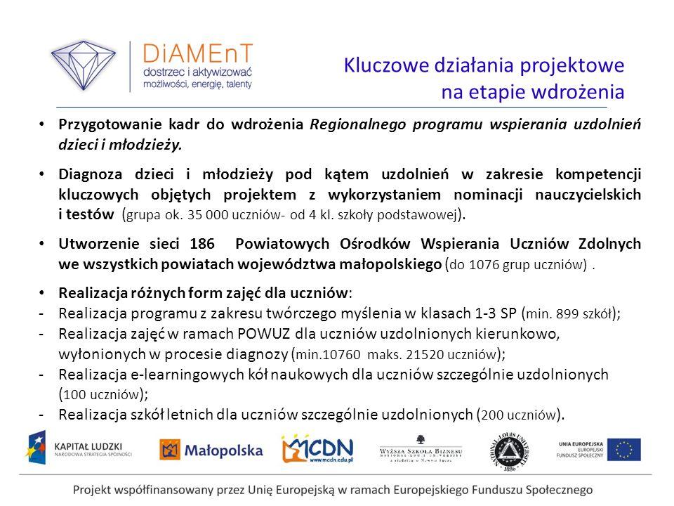 Kluczowe działania projektowe na etapie wdrożenia Przygotowanie kadr do wdrożenia Regionalnego programu wspierania uzdolnień dzieci i młodzieży.