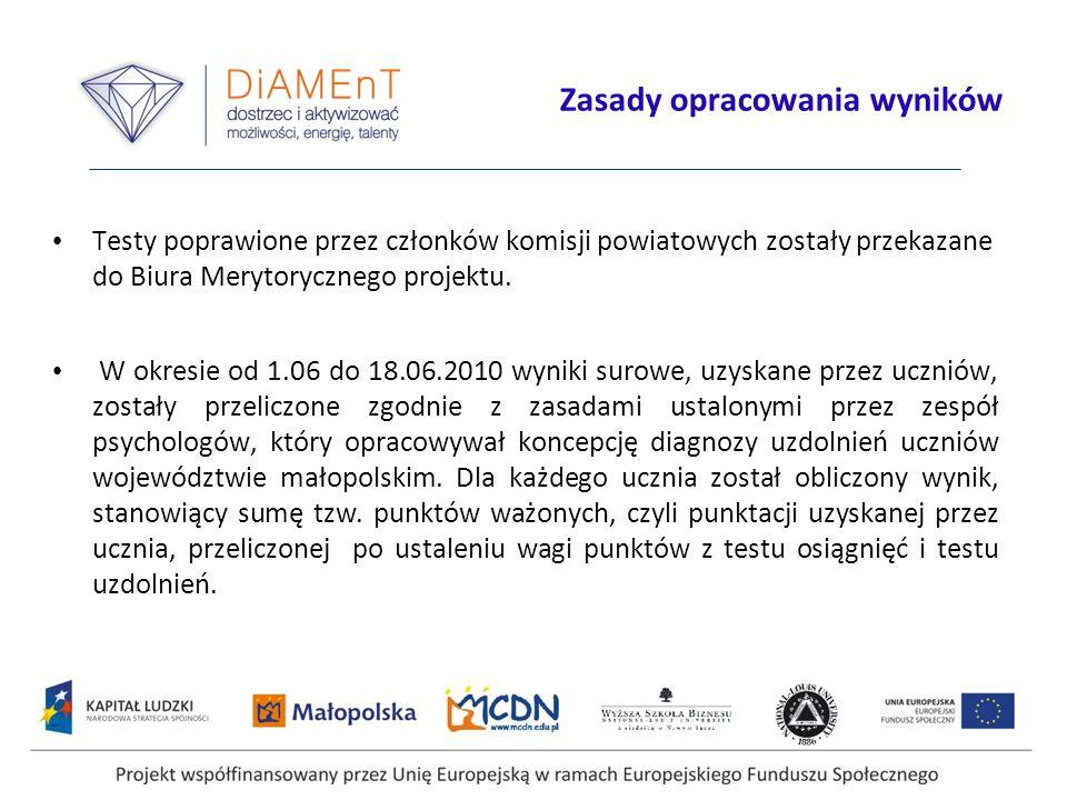 Projekt współfinansowany przez Unię Europejską w ramach Europejskiego Funduszu Społecznego Zasady opracowania wyników Testy poprawione przez członków komisji powiatowych zostały przekazane do Biura Merytorycznego projektu.