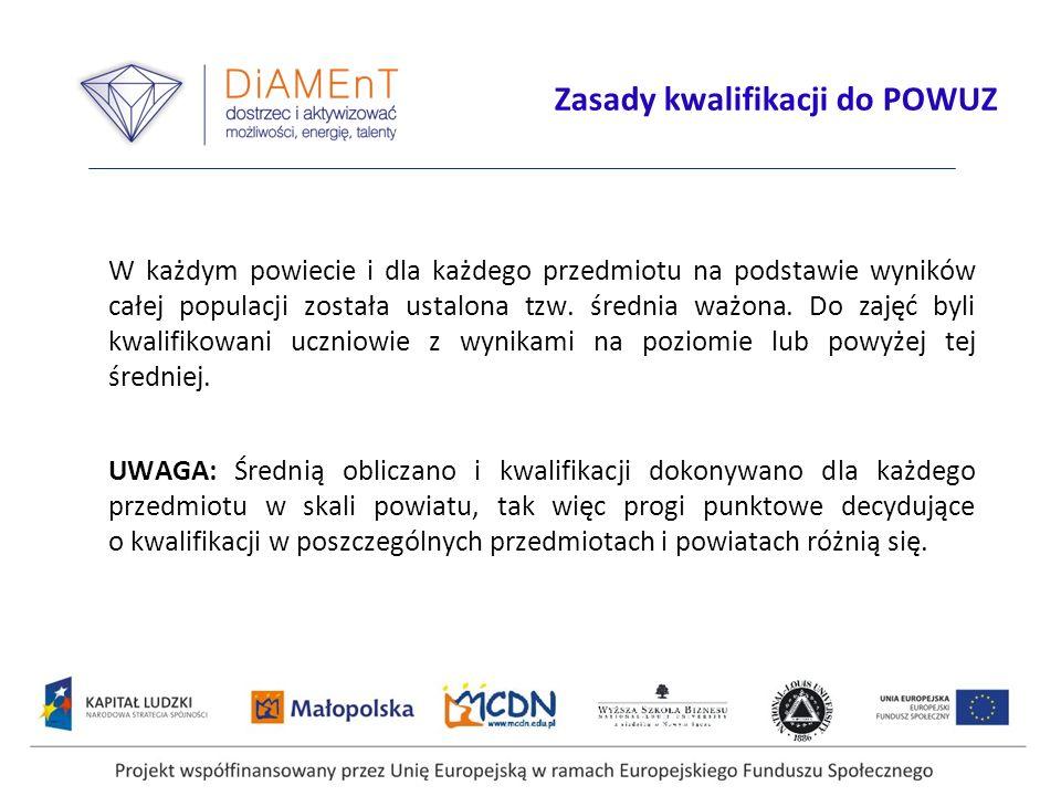 Projekt współfinansowany przez Unię Europejską w ramach Europejskiego Funduszu Społecznego Zasady kwalifikacji do POWUZ W każdym powiecie i dla każdeg