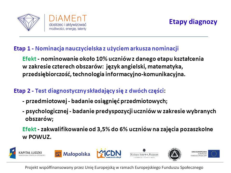 Projekt współfinansowany przez Unię Europejską w ramach Europejskiego Funduszu Społecznego Etapy diagnozy Etap 1 - Nominacja nauczycielska z użyciem a